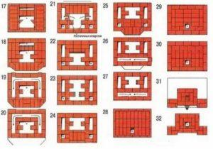 Отопительно-варочная печь Игоря Кузнецова: основные характеристики и рекомендации по самостоятельной кладке