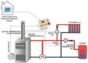 Как установить термореле для отопления своими руками: автоматизируем поддержание температуры и экономим электроэнергию