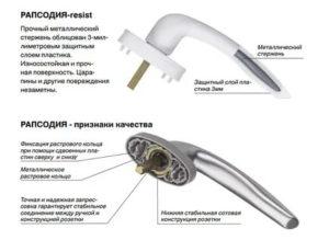 Как разобрать ручку от пластикового окна