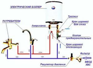 Как подключить бойлер к водопроводу: выбор и установка