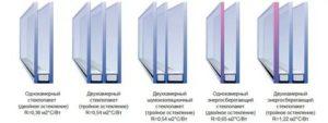Можно ли заменить однокамерный стеклопакет на двухкамерный