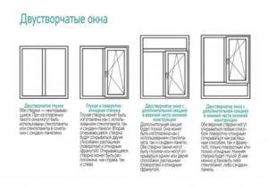 Пластиковые окна схема с описанием конструкции