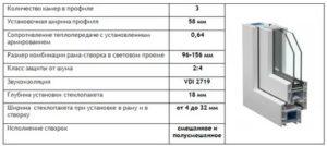 Veka euroline технические характеристики