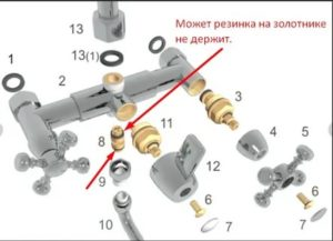 Ремонт смесителя в ванной: профессиональное руководство