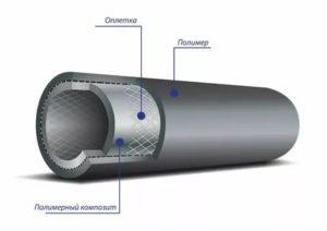 Трубы высокого давления – виды и применение