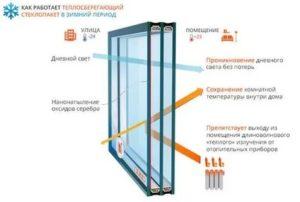 Как разделить стеклопакет на отдельные стекла