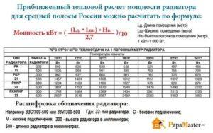 Сколько нужно радиаторов на комнату: типы изделий, методики определения необходимой тепловой мощности