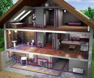 Автономное отопление загородного дома: как эффективно и экономно обогреть собственный коттедж