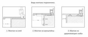 Правила установки подоконника по госту